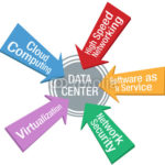 Is Your Data Center Ready for the Internet of Things? (Contributed)